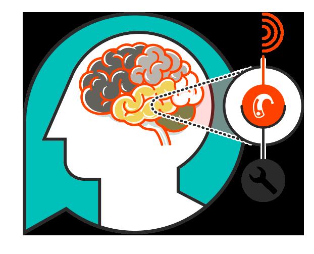 Adaptación de audífonos